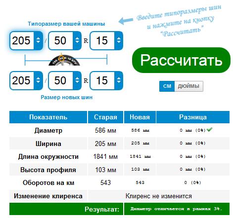 Шинный калькулятор онлайн